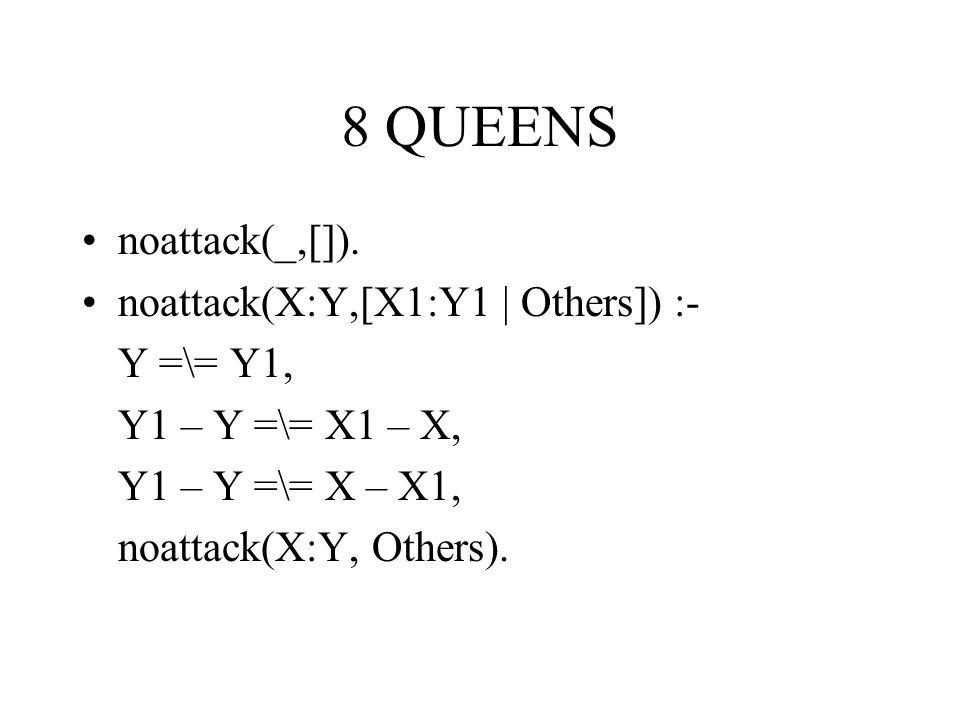 8 QUEENS noattack(_,[]). noattack(X:Y,[X1:Y1 | Others]) :- Y =\= Y1,
